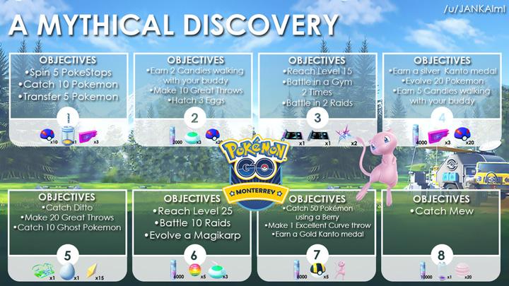 Pokémon-go missions